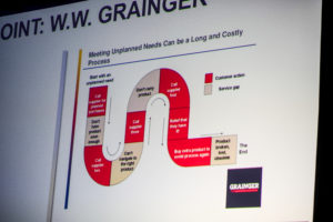 Dixon on Granger sales process AVEC 2018